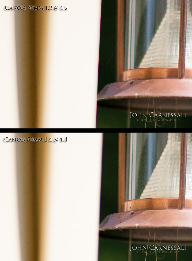 Review and Tests comparing the Canon 50mm 1.4 vs Canon 50mm 1.2 Chromatic Aberration